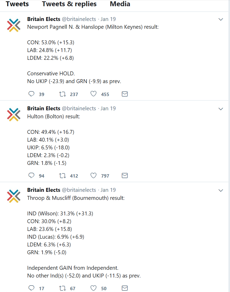 green results